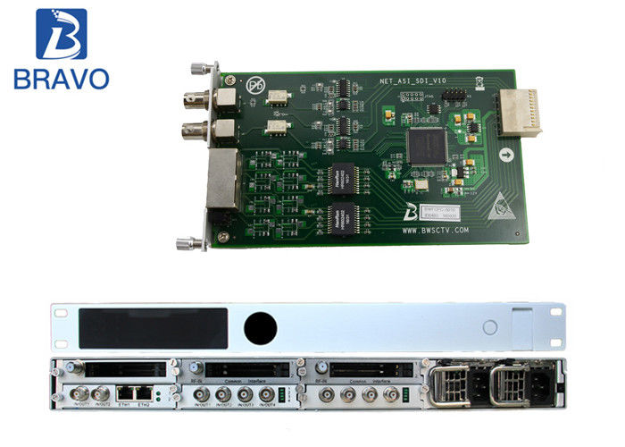 Audio Video Encoder Serials MPEG - 2  SD / HD  Real Time Transcoder