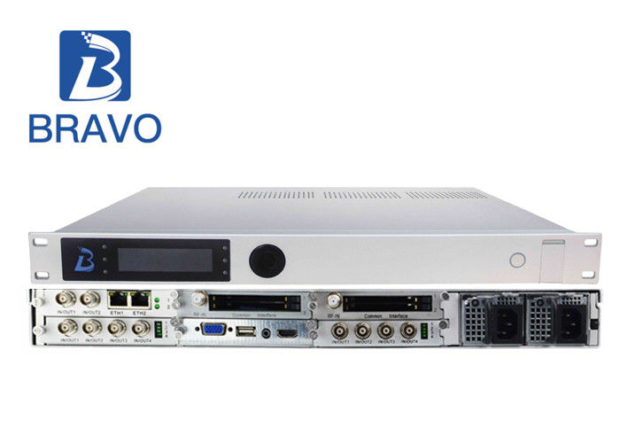 Composite Video Multiviewer , Broadcast Monitoring And Alarm Split Screen Video Processor