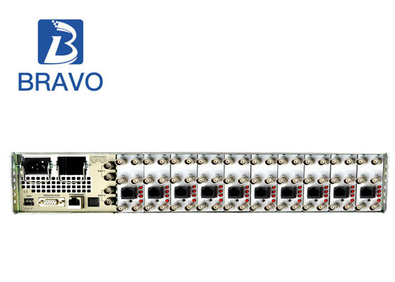 Standby To Auxiliary IP Dan ASI Switch, Video Composite Quad Splitter 800M Max Bit Rate